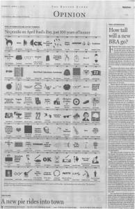 Boston Globe chart